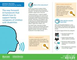 New framework to support caregivers who provide care to children with disabilities